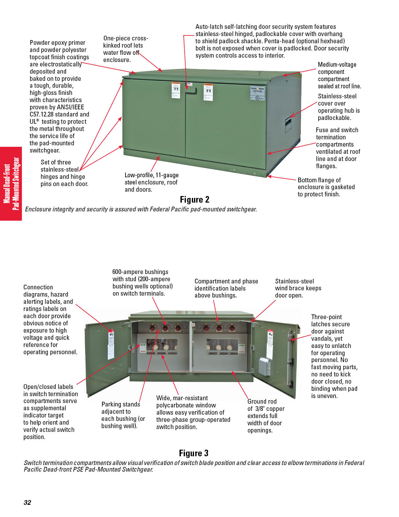 Federal Pacific Switchgear Product Catalog - Federal Pacific